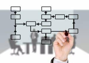 שלבים בבניית תוכנית עסקית